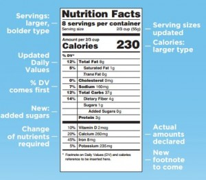 FDA Food Label Changes